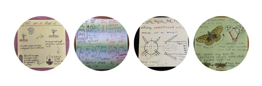 Four circular windows, each showing a photo of a post-it note on which a researcher has drawn a description of their research subject with images and diagrams as well as text